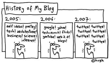 Bloghistory_2